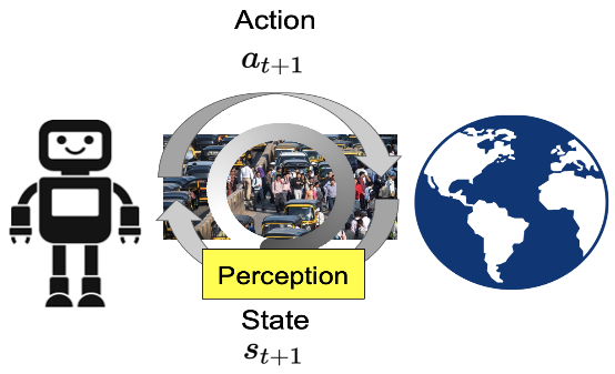 Perception Action Learning (PAL) Group